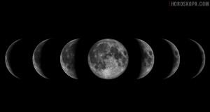 Лунен календар за Март 2015 година
