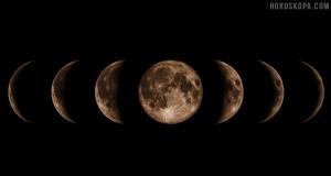 Лунен календар за Ноември 2015 година