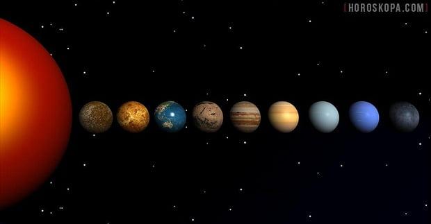 planeti-v-znak